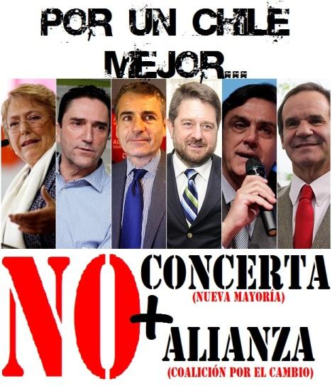 NO + CONCERTA NI ALIANZA