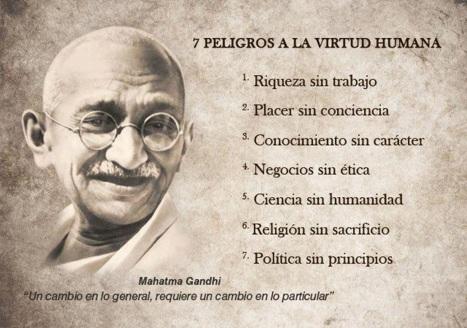 7 peligros a la virtud humana